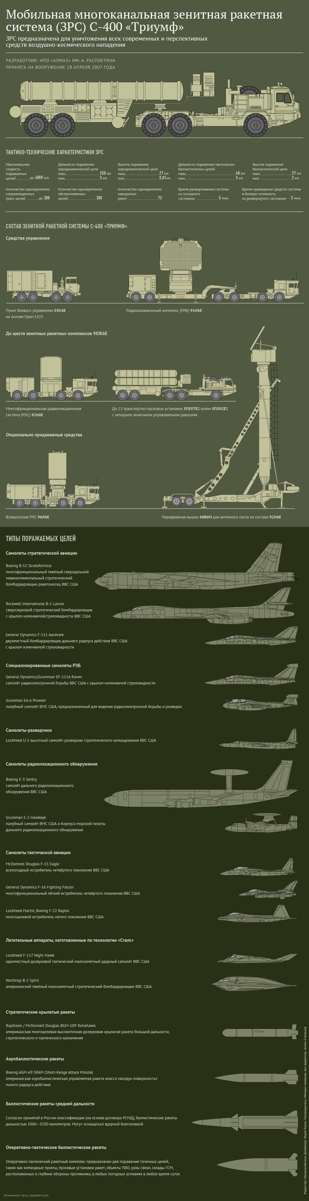 Россия и Китай объединяются в военно-политический союз против одичавшего Запада