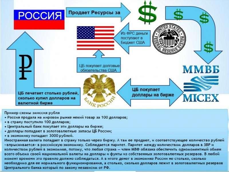 Борьба за суверенитет в России продолжает