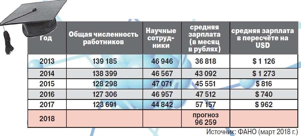 Президент РАН академик Александр Сергеев рассказал о мега науке России