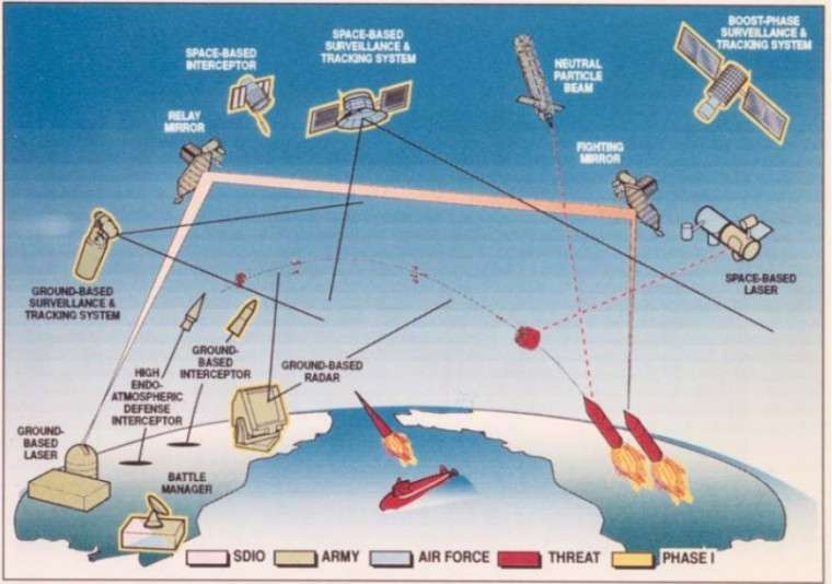США со своими космическими войсками и СОИ лезут воевать в космосе