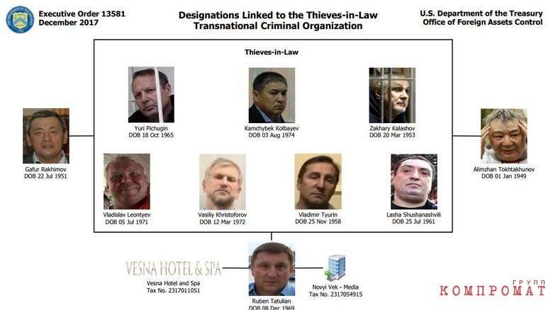 Санкции США помогают России очистится от криминалитета