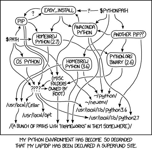 Современное программное обеспечение деградирует с пугающими темпами