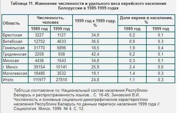 Замалчиваемый кризис в Белоруссии
