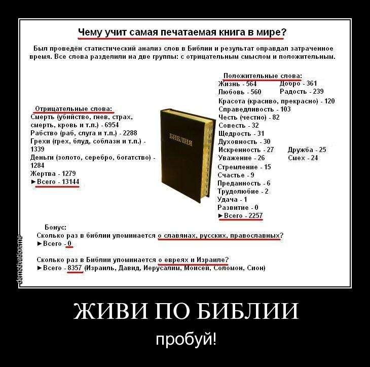 Библия – это полевой устав паразитов, которым воспользовался Гитлер для создания фашистского режима