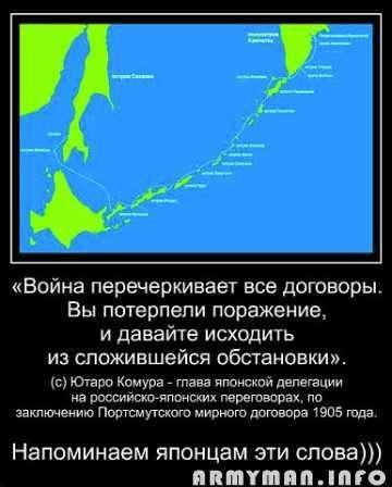 Курильские острова – претензии Японии на территорию России