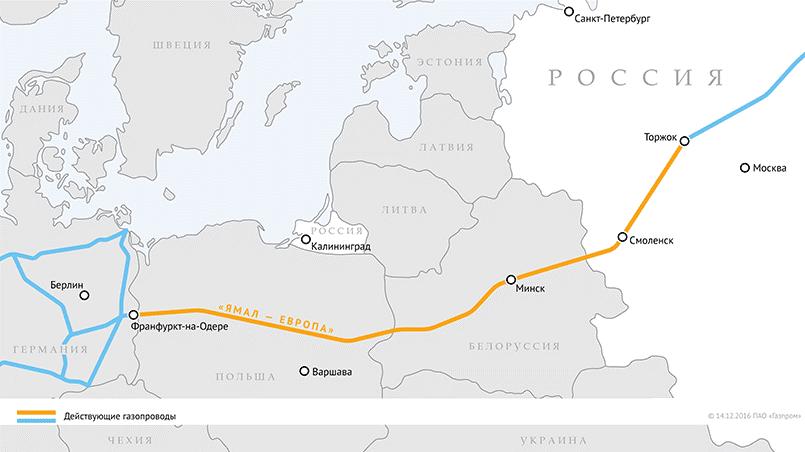 «Северный поток – 2» – это только начало газопроводных проектов России