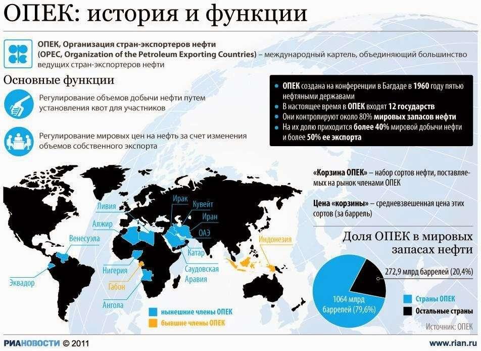 Путин и экономическая теория Глазьева