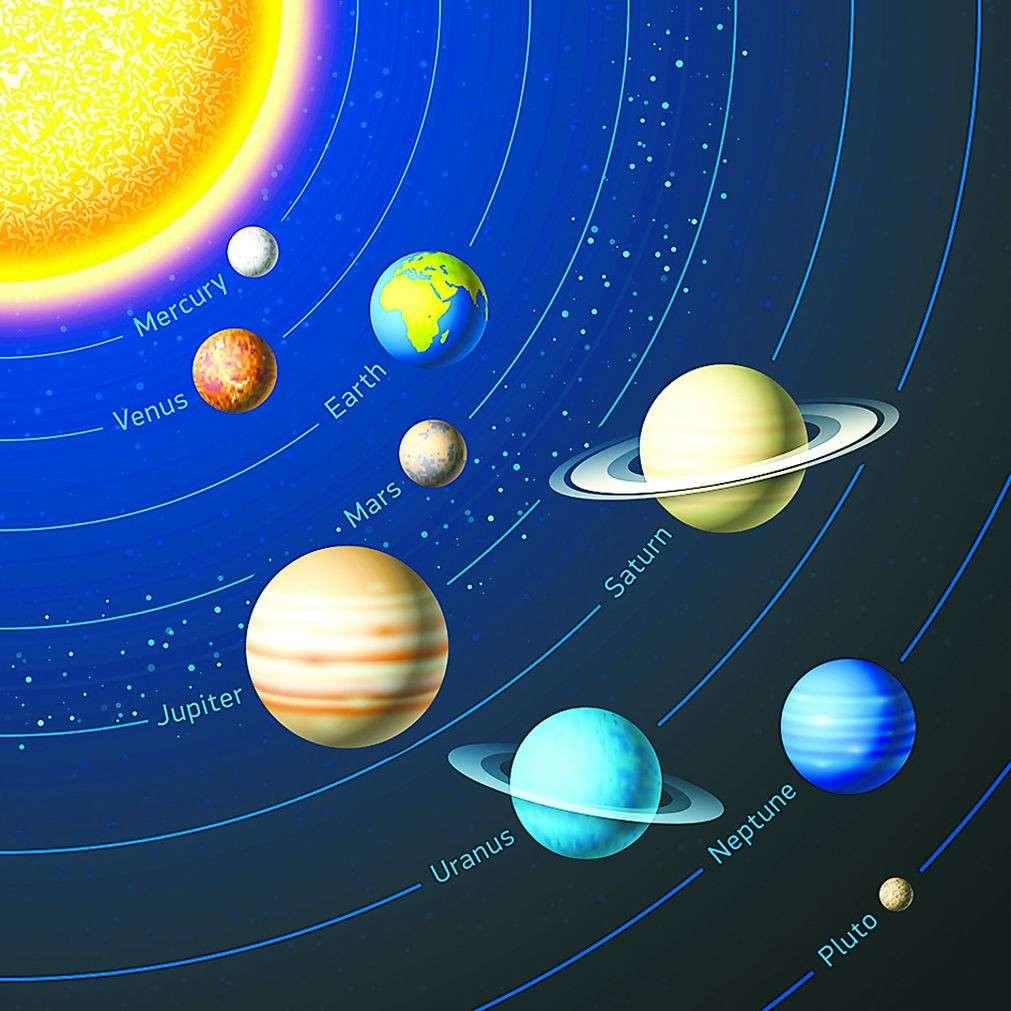 Упорядоченная Солнечная система выглядит приблизительно так