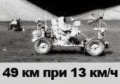 Грандиозный обман от НАСА, американцы не были на луне