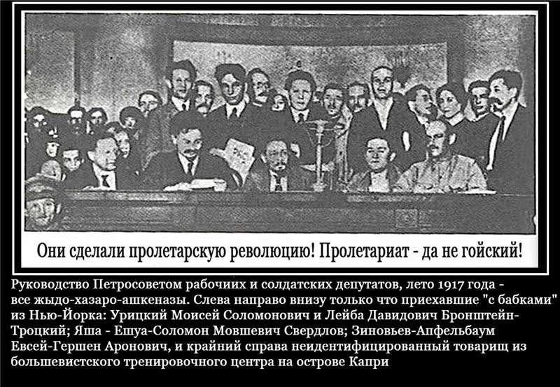 Еврейская тотальная диктатура в России и во всем мире