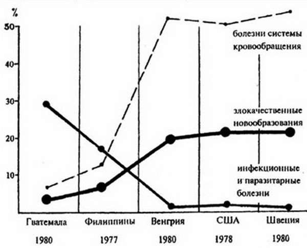 Современная аллопатическая медицина нарушила клятву Гиппократа