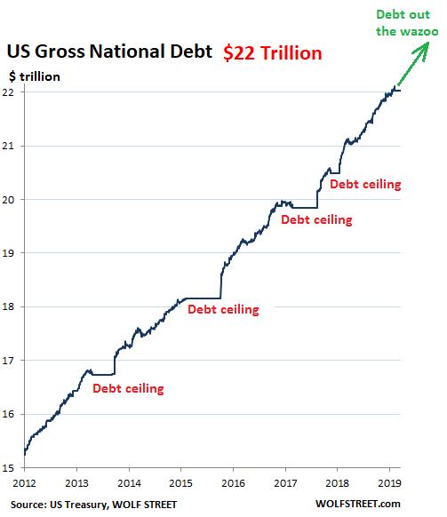 Экономика США основана на мошенничестве, грабеже и коррупции