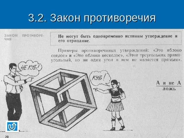 Все учебники логики – намерено лгут и сфальсифицированны