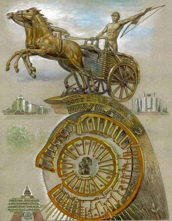 Аркаим – место силы в древности, Аркаим – это один из древнейших протогородов