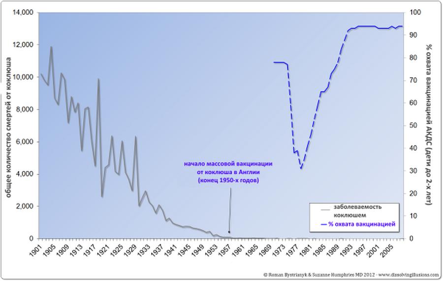 Вся правда о вакцинации, о которой умалчивает фармацевтическая мафия