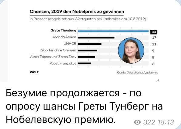 Грета Тунберг – синдром глобального безумия и пример обмана людей социальными паразитами