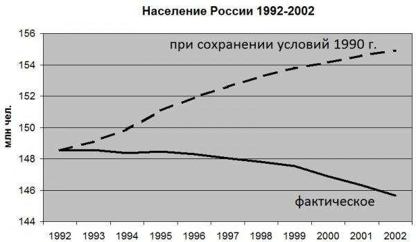 США планировали открытое военное вторжение в Россию для поддержки банды Ельцина
