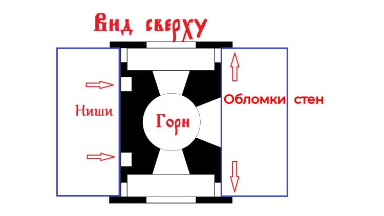 Что скрывают официальные историки про металлургию прошлого в России