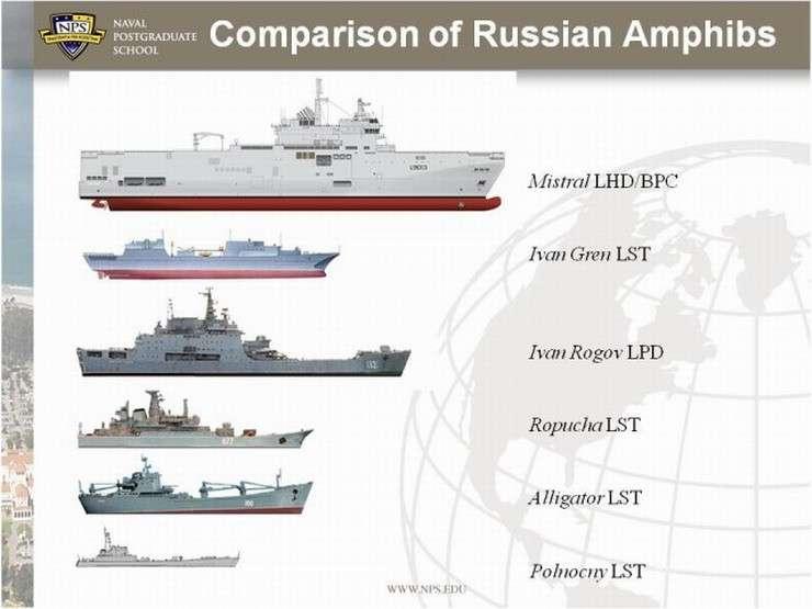 Экспедиционные войска России – сенсация от ВМФ РФ, которую не заметили