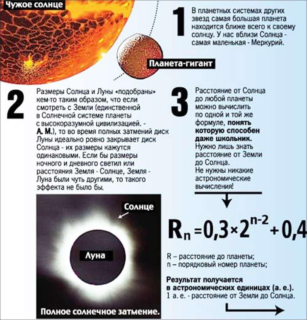 Тайны Мироздания. Часть 8. Уникальные особенности Солнечной системы
