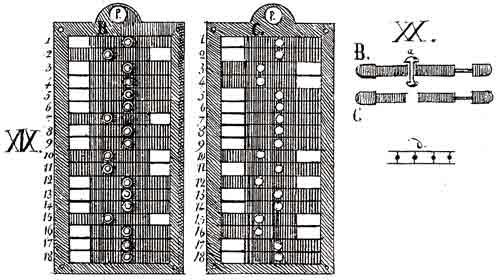 Программирование изобрёл русский учёный Семён Корсаков