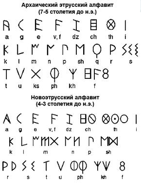 История «Древнего Рима» – сочинение, написанное на останках русской цивилизации