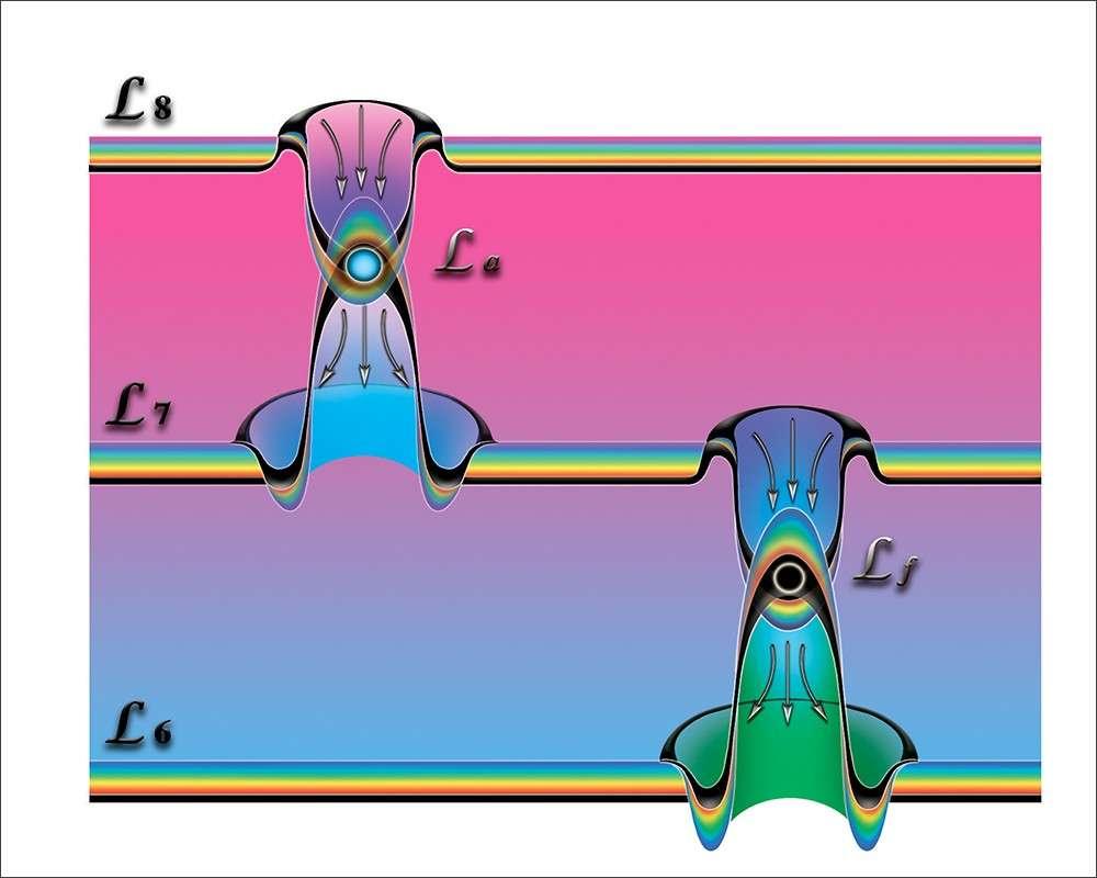 Чёрные дыры – любимые игрушки квази-учёных