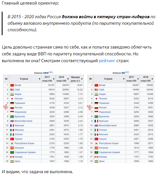 Экономика Путинской России выросла в 7 раз с 1999 по 2019 года