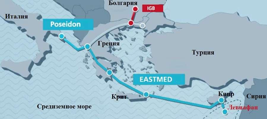 Реальные интересы США, РФ и ЕС на газовом рынке Европы