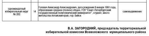 Почему Александр Головач из компании Навального опаснее Коли из Уренгоя