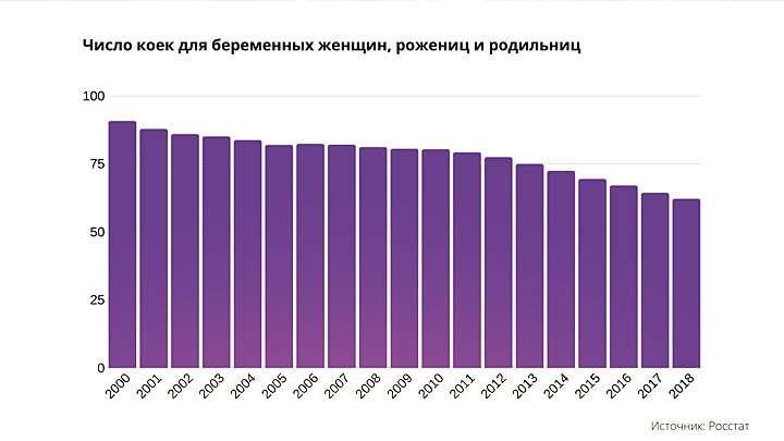 Русские мамаши о беспределе в роддомах России