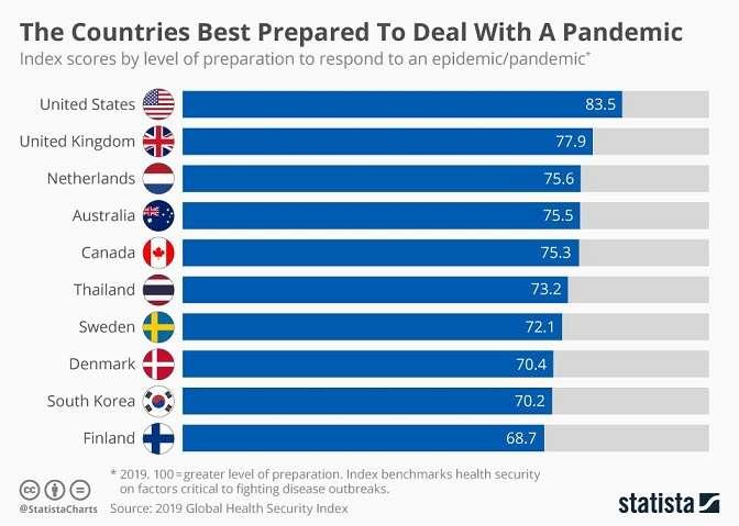 Паника с коронавирусом – операция прикрытия обнуления эпохи глобализма