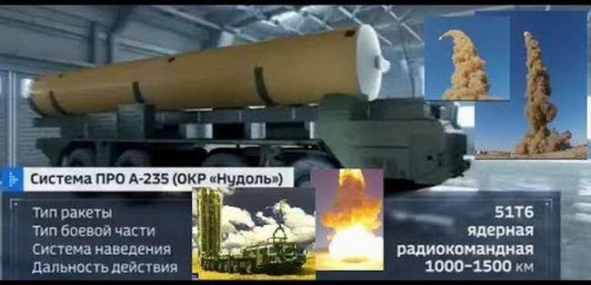 Договор СНВ-3 уже невыгоден для России и неприемлем для США