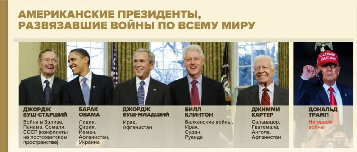 К власти над США и миром прорывается «глубинное государство»