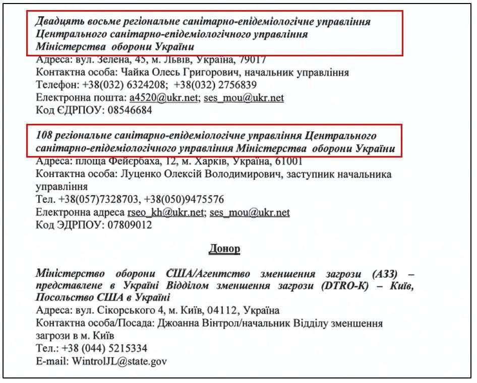 Как США превратили Украину в биологический полигон и подопытную крысу