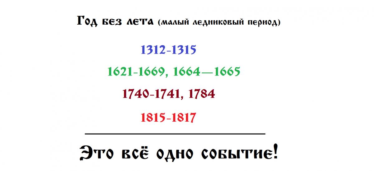 Факты переписывания истории или параллели в истории