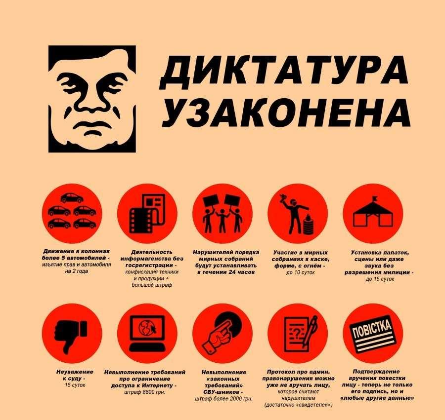 Медицинская диктатура от Всемирного банка и его прислужников Роспотребнадзора России
