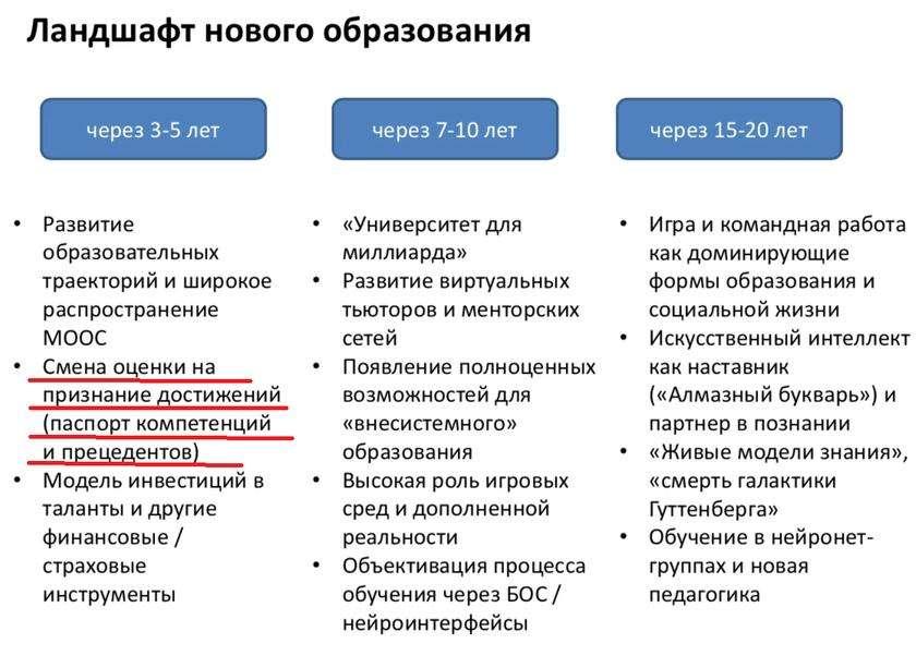 В Липецкой области демонтируют школьное образование по лекалам Грефа и Пескова