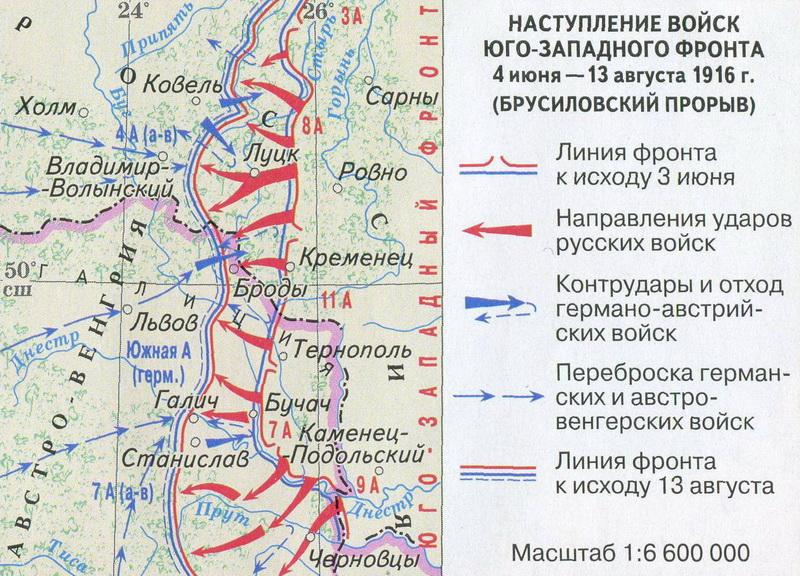 Победы Русской армии в Первой мировой войне