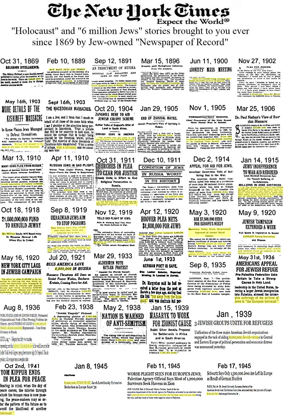 Информационный удар «Холокостом» по детям. Часть 1