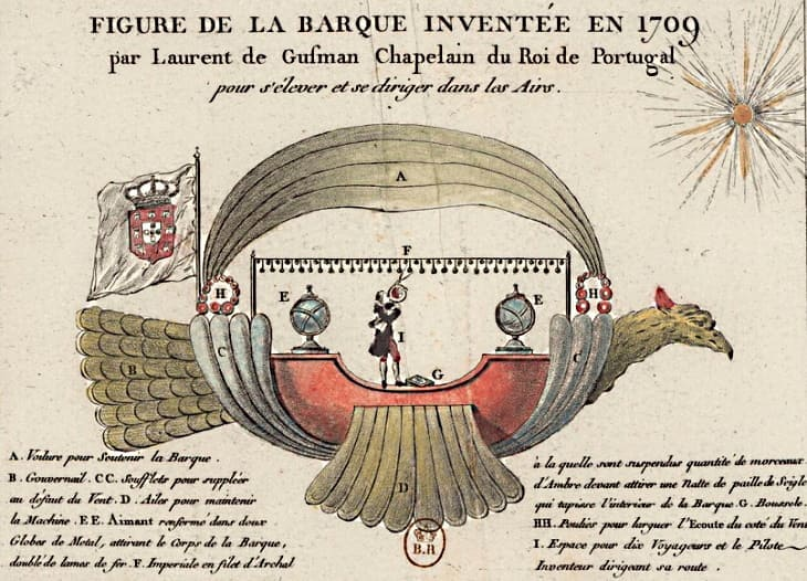 «Магнитный» летающий корабль 1709 года Бартоломея де Гужмана