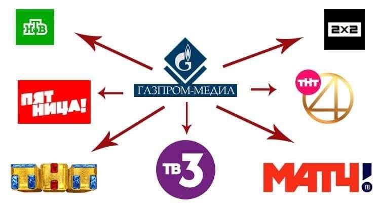 Телеканал ТНТ – рассадник пошлости и отупения молодого поколения