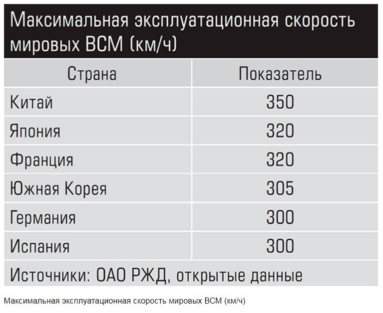 На Урале готовятся производить высокоскоростные поезда