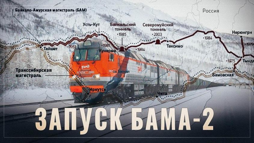 Белоусов добился опережающего темпа строительства железных дорог. Грядёт запуск БАМа-2
