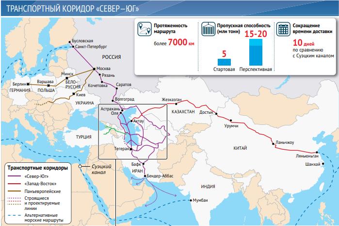 России нужен мир на Кавказе для строительства транспортного коридора