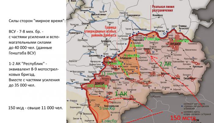 «Карабах» в Донбассе: возможен ли «блицкриг» ВСУ, или нет?