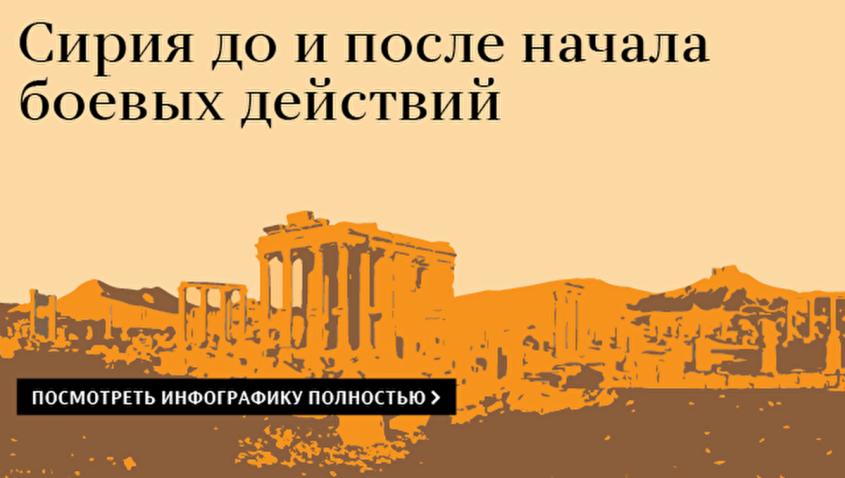 Сирия до и после начала боевых действий – РИА Новости, 1920, 03.11.2017