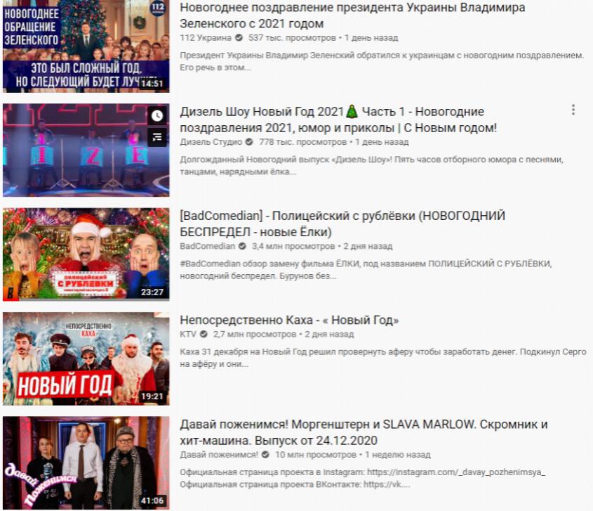 Зрада под елочку. Как в Google и YouTube на Новый год украинцы искали Путина и смотрели