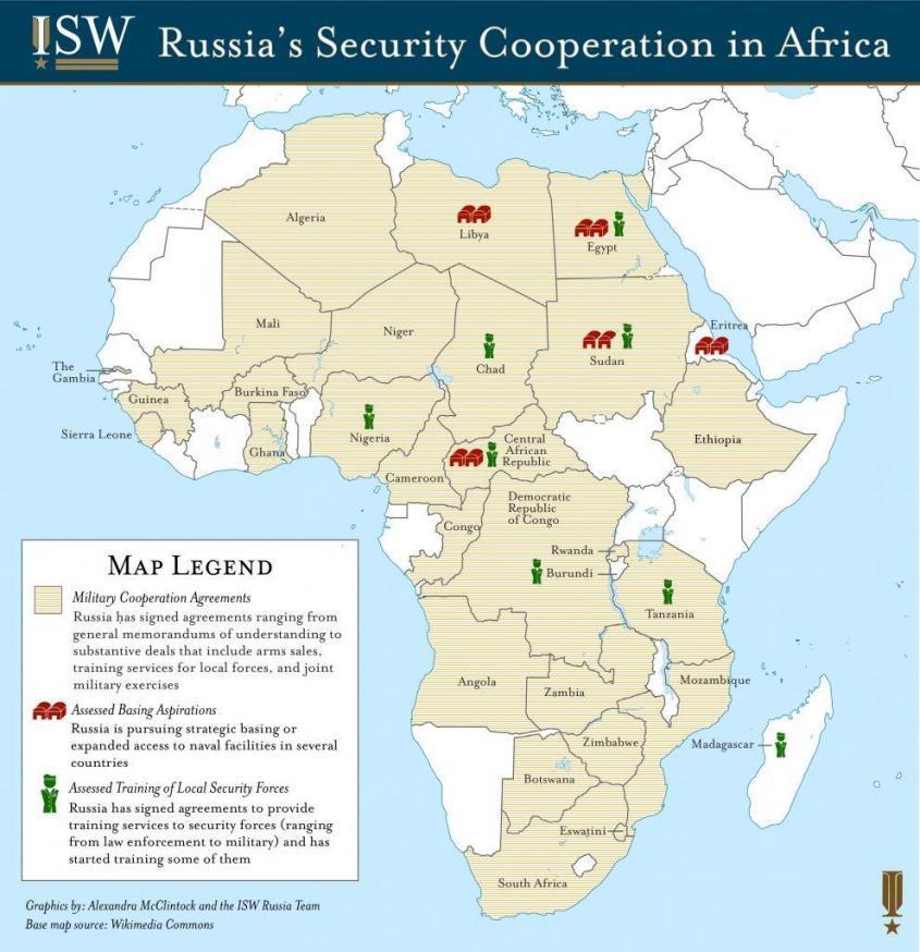 В Африке Китай столкнулся с Россией и сразу заговорил о необходимости сотрудничества