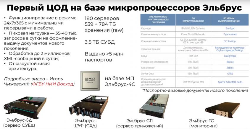 Русский процессор Эльбрус. Кажется, началось